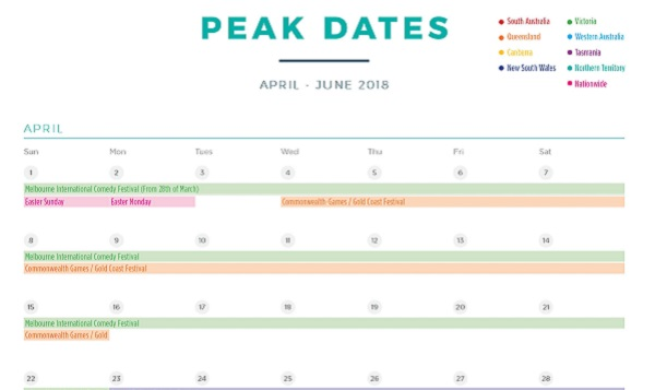 Peak Dates April - JuneWEB