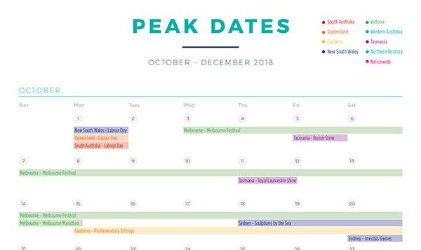 PTC_Peak-Dates_Excerpt